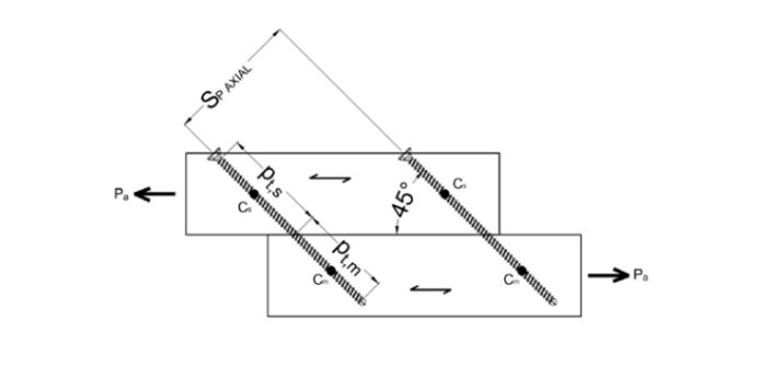 MTC Solutions_Fastener Spacing Requirement