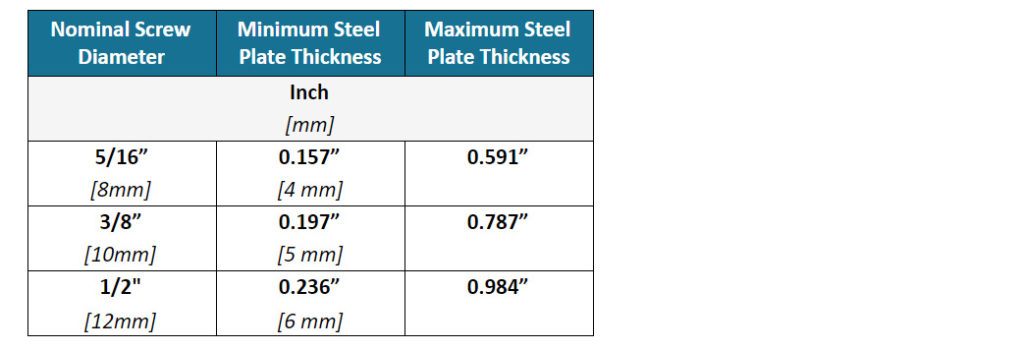 MTC_Solutions_Steel plate thickness