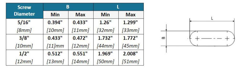 MTC_Solutions_Screw Diameter